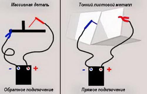 Провода для сварочного аппарата - оптимальное сечение и где их купить 5