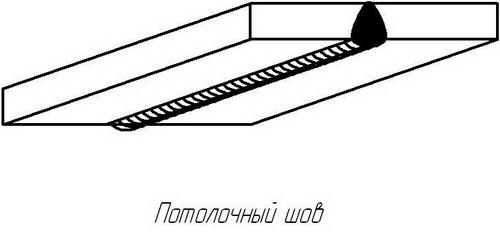 """Новые уроки сварки электродом - что такое """"сварка в лодочку"""" 4"""
