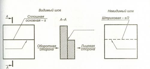 Обозначение сварочного шва на чертеже по ГОСТ - сварочные чертежи 4