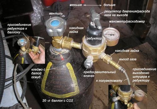 Сварочный углекислотный полуавтомат - углекислота для сварки металлов 5