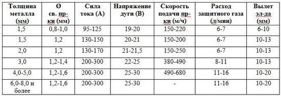 настройка_полуавт_4