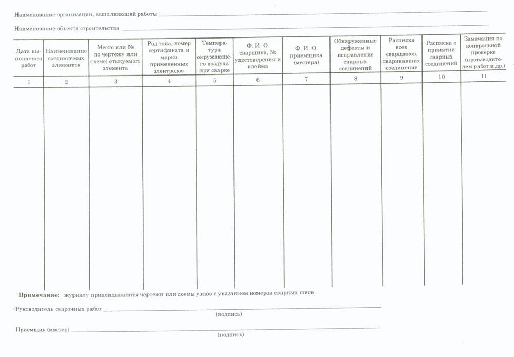 Что такое журнал сварочных работ – пример заполнения сварщиком 3