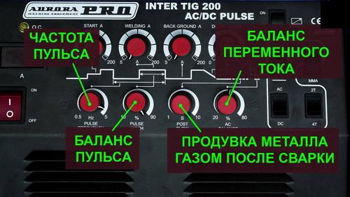 Сварочный аппарат Аврора - выбираем полуавтомат для сварки 3