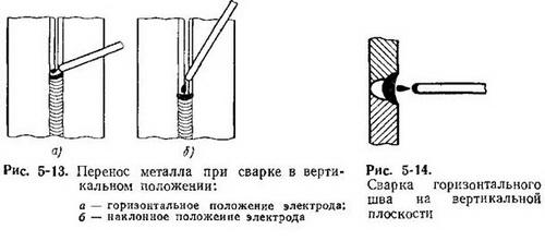 """Новые уроки сварки электродом - что такое """"сварка в лодочку"""" 3"""