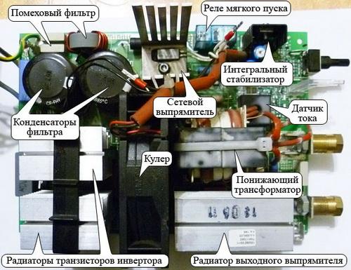 Сварочный аппарат Телвин - изучаем полуавтомат в реальных условиях 3