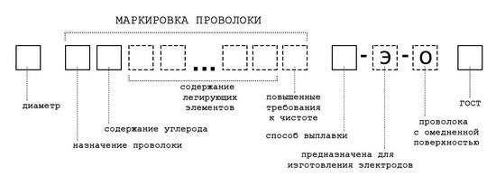 проволока_4